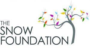 Snow Foundation, Be Kind Sydney, Sydney Community Foundation, Sydney Women's Fund, Sydney Women's Charity